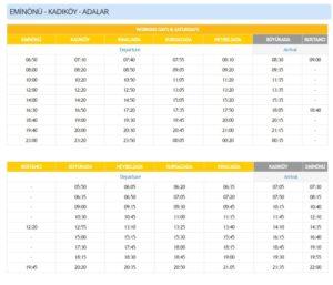 Расписание паромов от Эминёню до Кадыкёй и Принцевых островов в будние дни и субботу