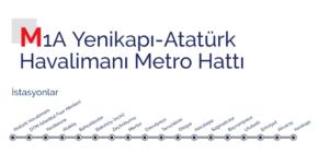 Метро в Стамбуле