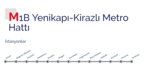 Метро Стамбула линия М1b