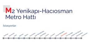 Метро Стамбула линия М2