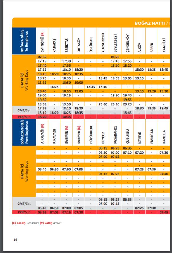 Паромы в Стамбуле расписание