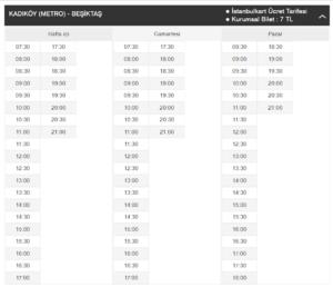Расписание паромов в Стамбуле